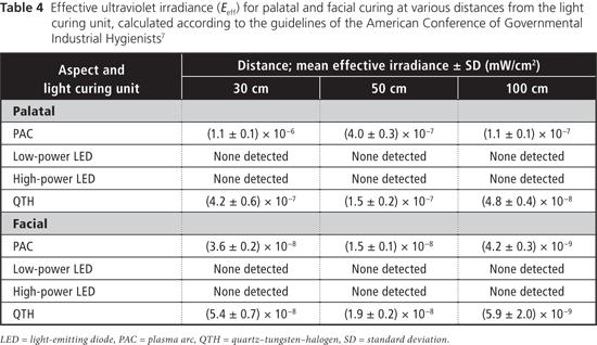 Fluoride study peer reviewed